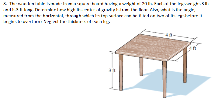 Solved The Wooden Table Is Made From A Square Board Havin