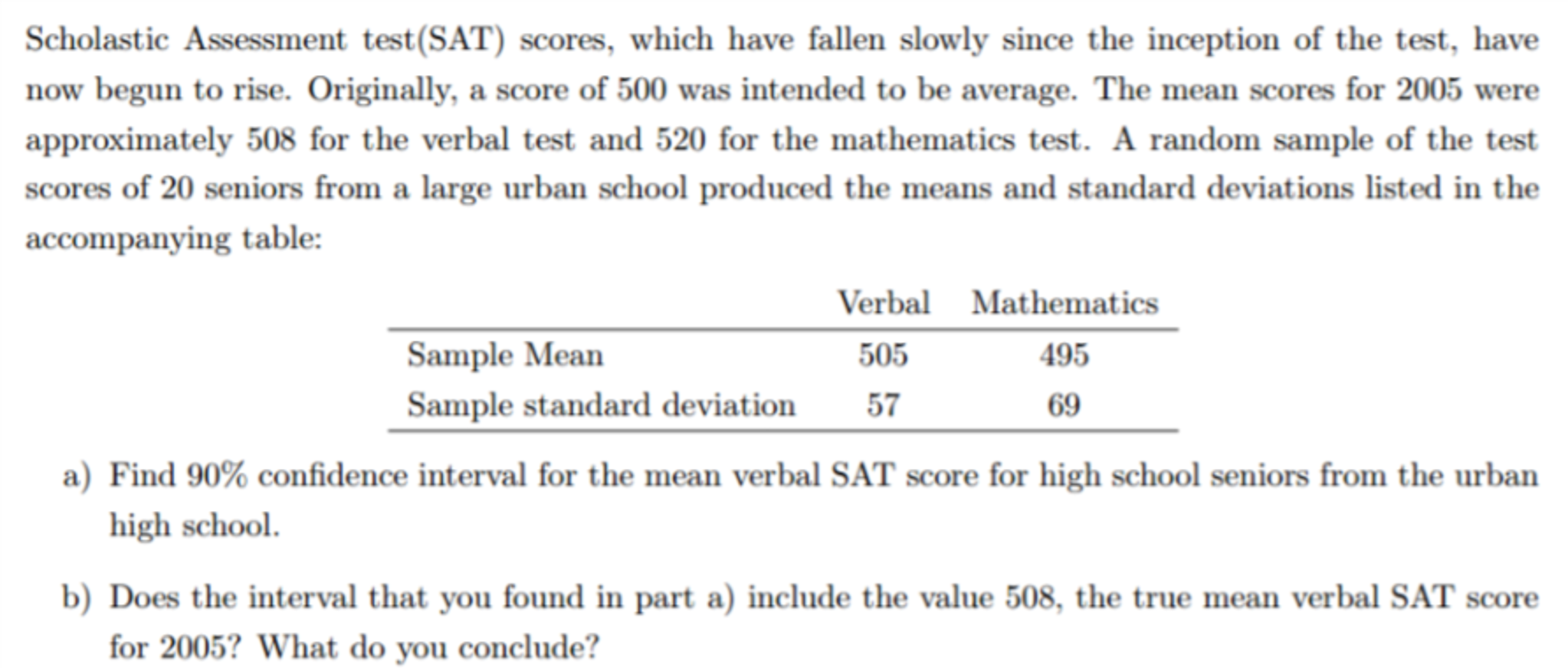 Scholastic Assessment Test(sat) Scores, Which Have Fallen Slowly Since The  Inception Of