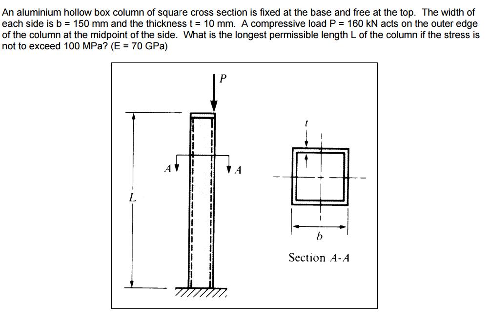 Solved: An Aluminium Hollow Box Column Of Square Cross Sec ...