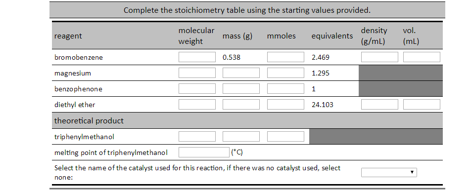 Solved The Molecular Formula For Bromobenzene 15701 Gmo