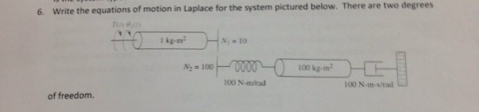 Write the equations of motion in laplace for the s - Second hand mobile homes freedom in motion ...