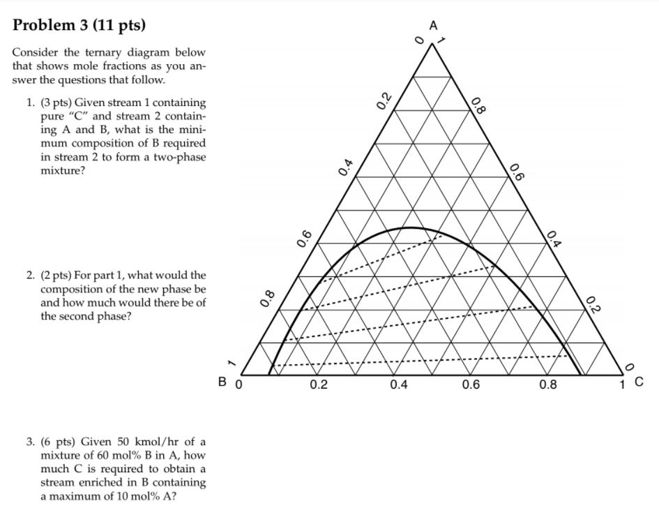 Problem 3 11 Pts Consider The Ternary Diagram Be Chegg