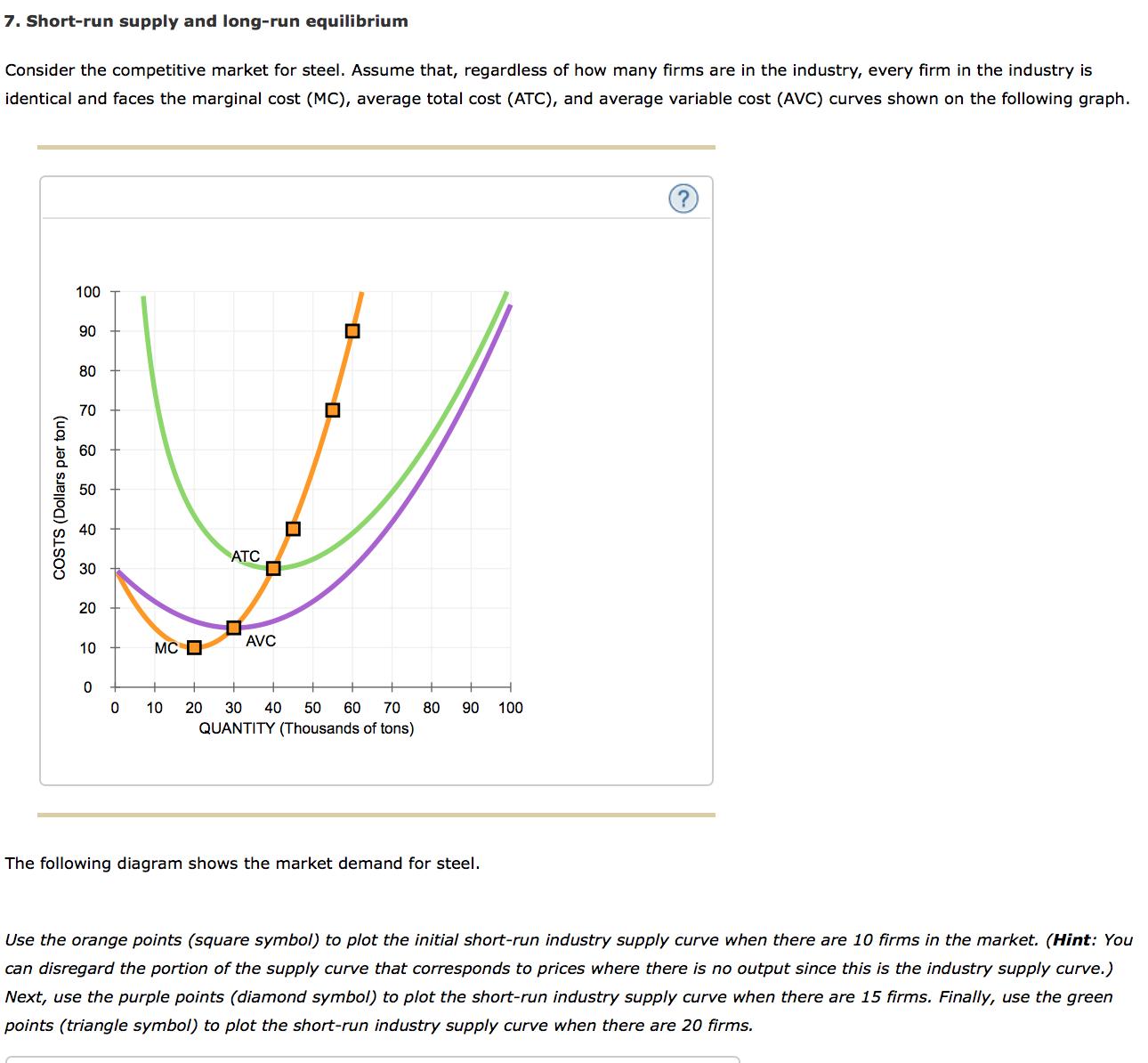 short run equilibrium price