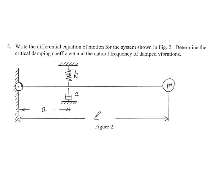 Solved: 2  Write The Differential Equation Of Motion For T