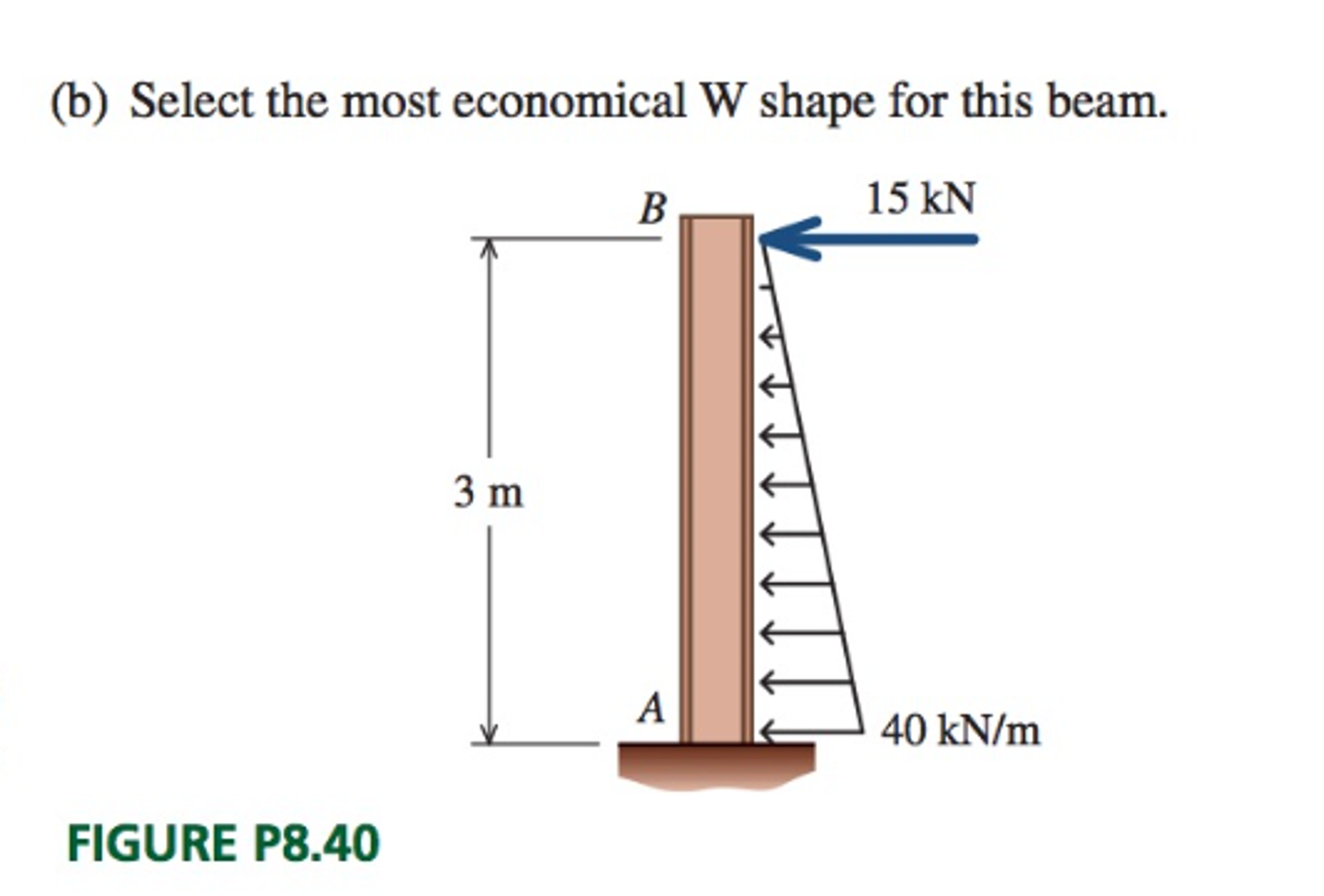 Mechanical engineering archive october 28 2016 chegg the beam shown in figure p840 will be constructed from a standard steel w shape with an allowable bending stress of 165 mpa a develop a list of four pooptronica