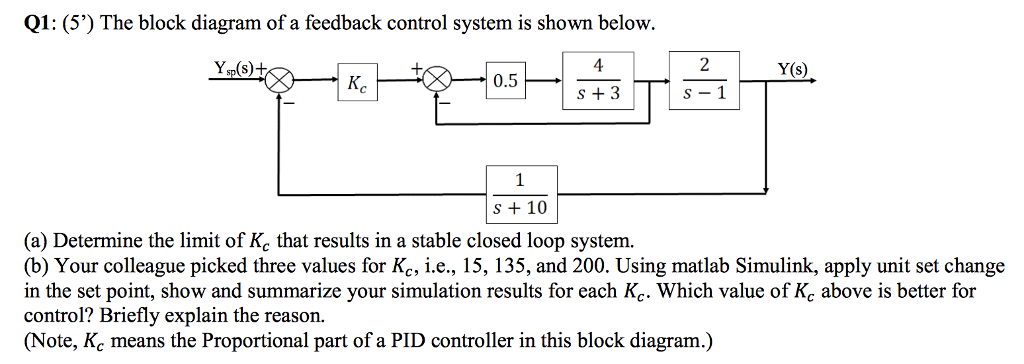 Solved Q1 5 The Block Diagram Of A Feedback Control S
