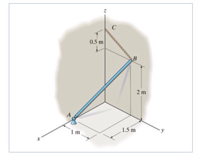 Solved A Smooth Uniform Rod Ab Is Supported By A Ball And