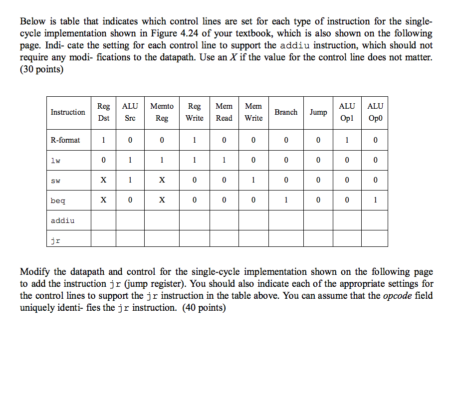 Solved: Below Is Table That Indicates Which Control Lines ...