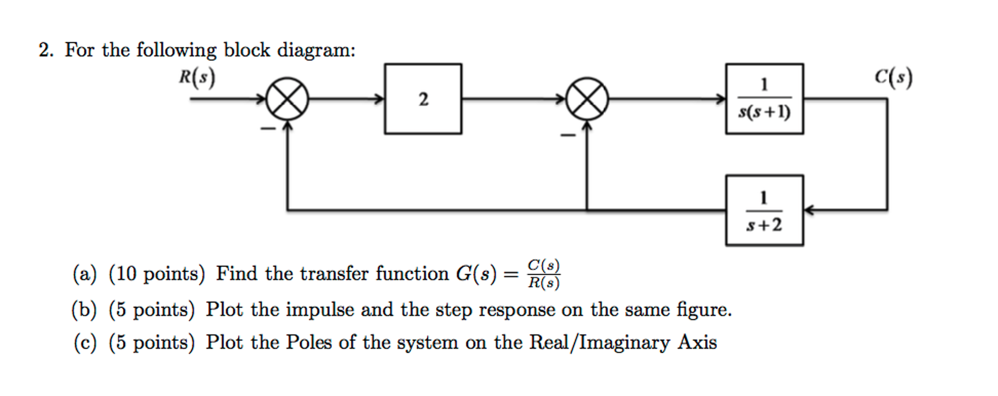 For the following block diagram: Find the transfe