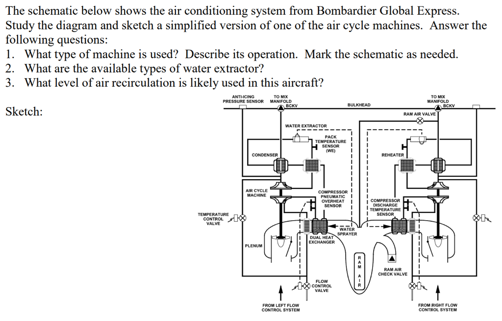 Solved: The Schematic Below Shows The Air Conditioning Sys ...