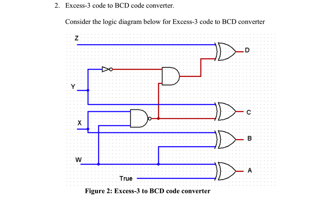 logic diagram of bcd adder solved: 2. excess-3 code to bcd code converter. consider t ... bcd to excess 3 logic diagram