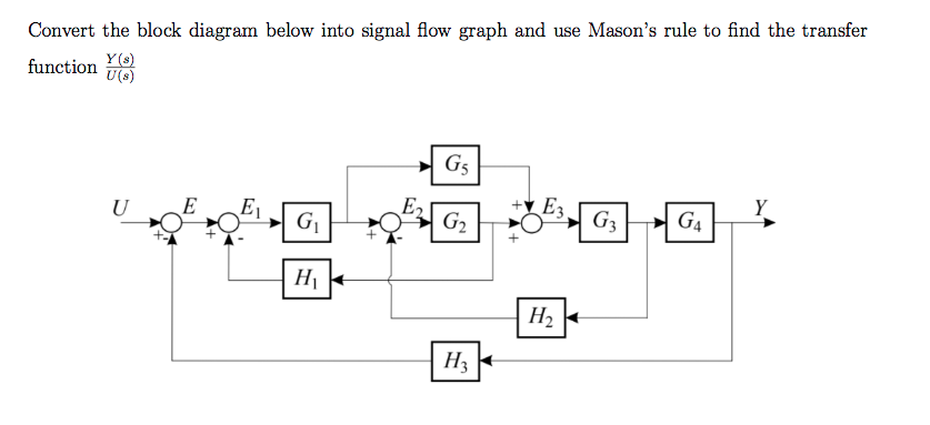 Solved  Convert The Block Diagram Below Into Signal Flow G