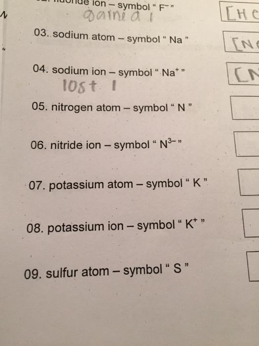 Solved Sodium Atom Symbol Na Sodium Ion Symbol