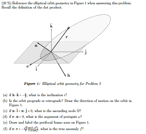 20 Reference The Elliptical Orbit Geometry In Chegg