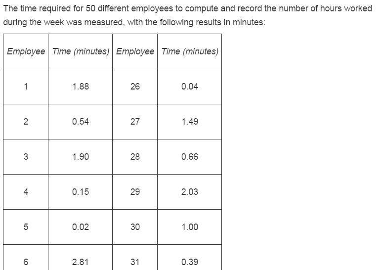 solved the time required for 50 different employees to co