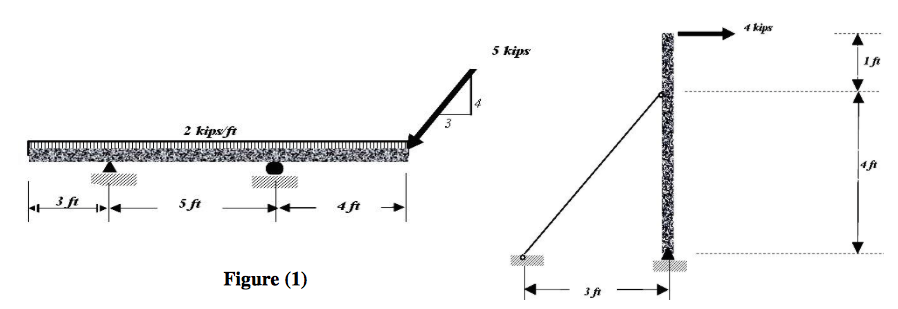 solved draw the axial shear and bending moment diagrams rh chegg com axial shear and bending moment diagrams Uniform Load Shear and Moment Diagrams