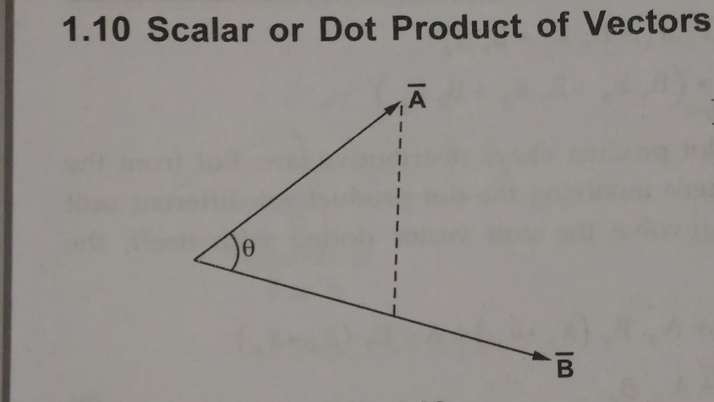 110 Scalar or Dot Product of Vectors