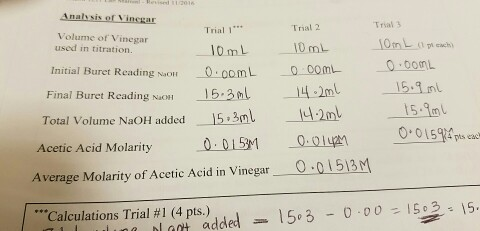 titration analysis of vinegar Titration of 5% vinegar and 01m sodium hydroxide volumetric analysis of vinegar - duration: vinegar titration 3 - duration.