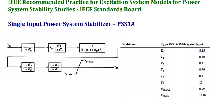 Solved: Use Simulink Or Matlab To Generate A Code For Exci