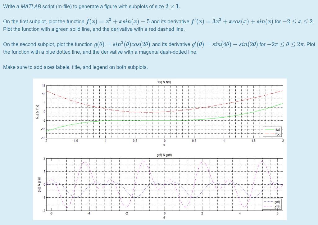 Solved: Write A MATLAB Script (m-file) To Generate A Figur