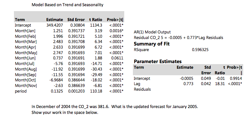 Solved What Is The Predicted Residual In January Of 2005