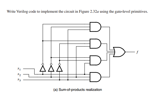 Electrical engineering archive march 06 2017 chegg write verilog code to implement the circuit in figure 232a using the gate level fandeluxe Gallery