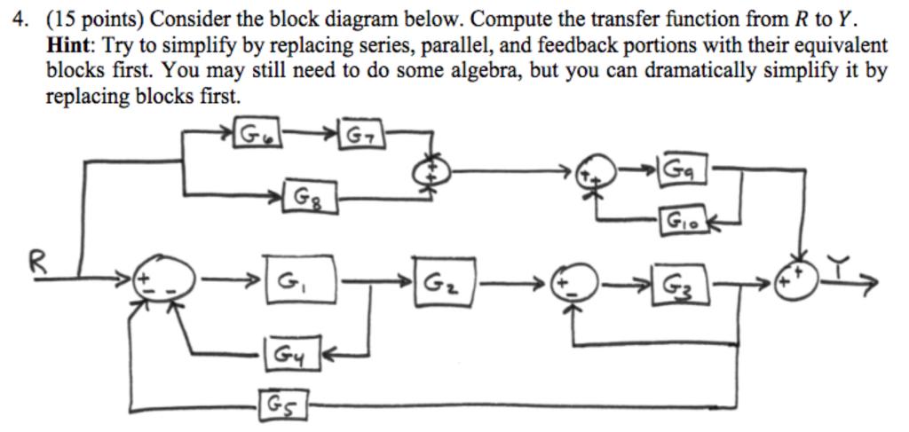 solved consider the block diagram below compute the tran. Black Bedroom Furniture Sets. Home Design Ideas