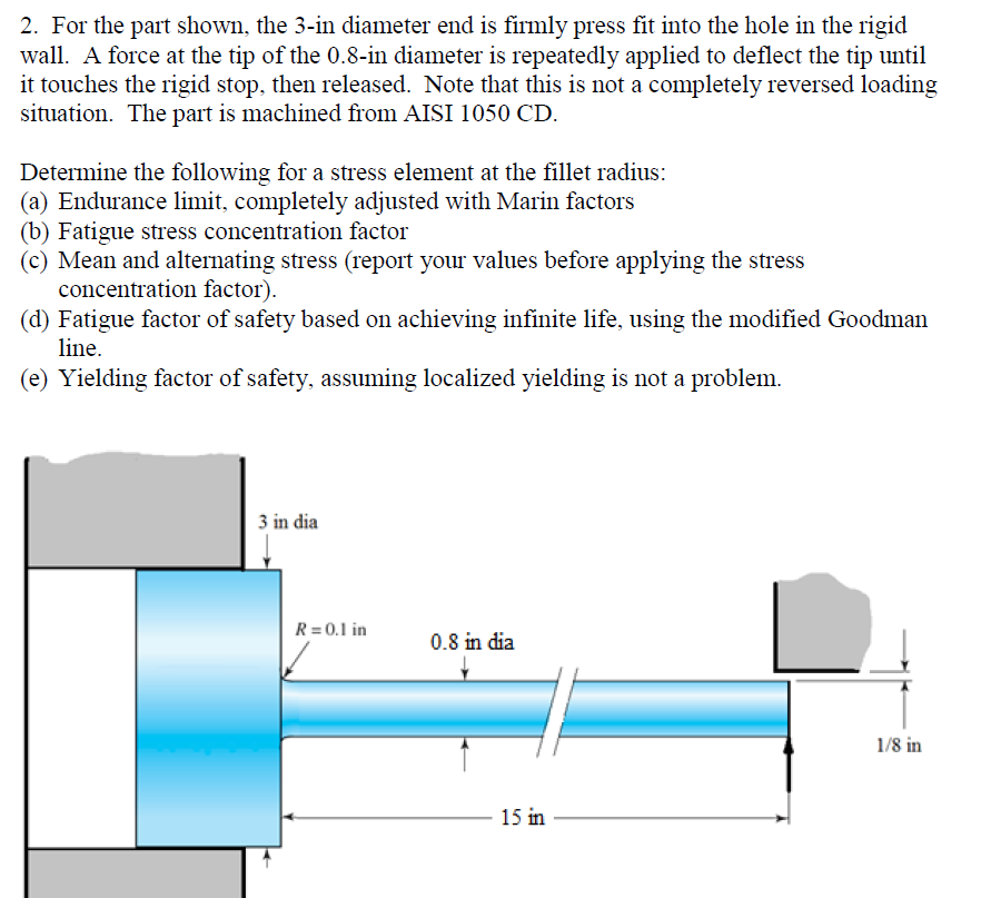 For The Part Shown, The 3-in Diameter End Is Firml