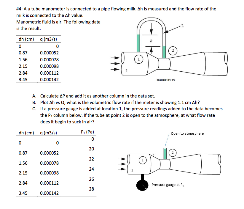 Solved: #4: A U Tube Manometer Is Connected To A Pipe Flow