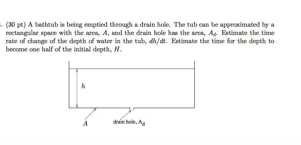 Charmant Solved: A Bathtub Is Being Emptied Through A Drain Hole. T ...