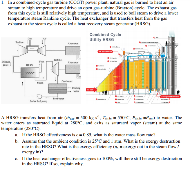hazard identification in a combined cycle power plant Hazard identification is a method for hazard and initiating event identification methodology for probabilistic risk assessment of nuclear power plants.