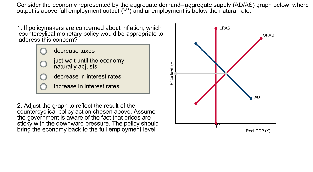 Consider The Economy Represented By The Aggregate