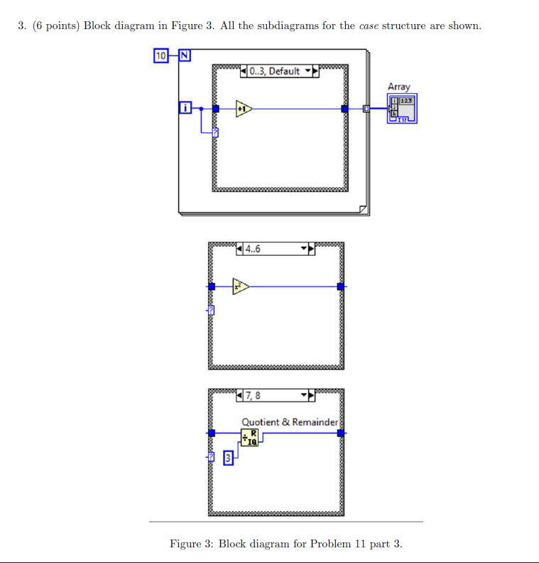 For each of the following labview block diagrams chegg show transcribed image text for each of the following labview block diagrams determine the values displayed by the indicator if the output is a 1d array ccuart Gallery