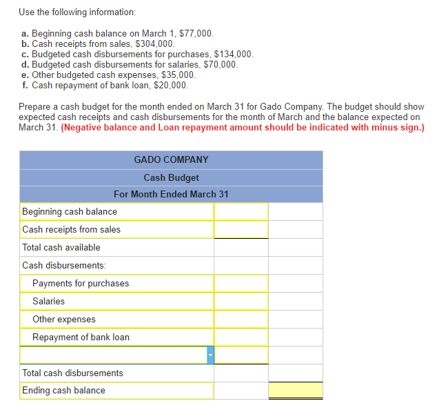 1 Month Loan Www 1monthloan Co Uk: Solved: Use The Following Information A. Beginning Cash Ba