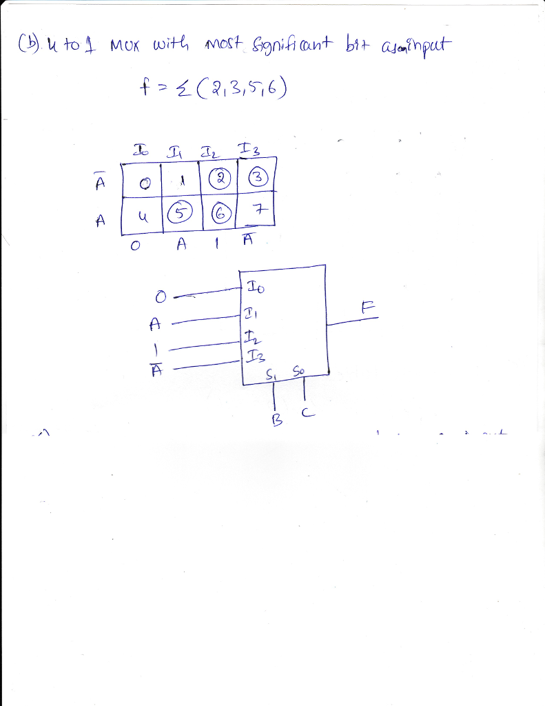 mux gate wiring diagram database Logic Gates Truth Table 4 to 1 mux wiring diagram database 2 1 mux logic gates block diagram of 4