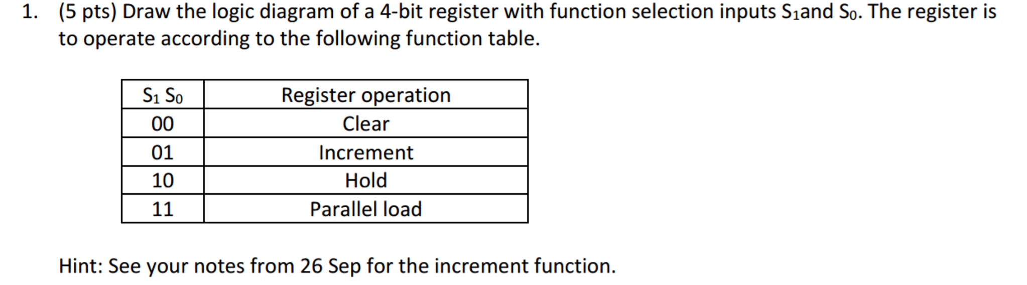 Draw the logic diagram of a 4-bit register with fu