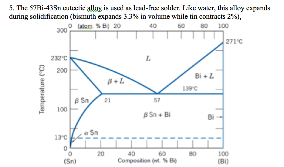 Solved  A  Use This Equilibrium Phase Diagram To Identify