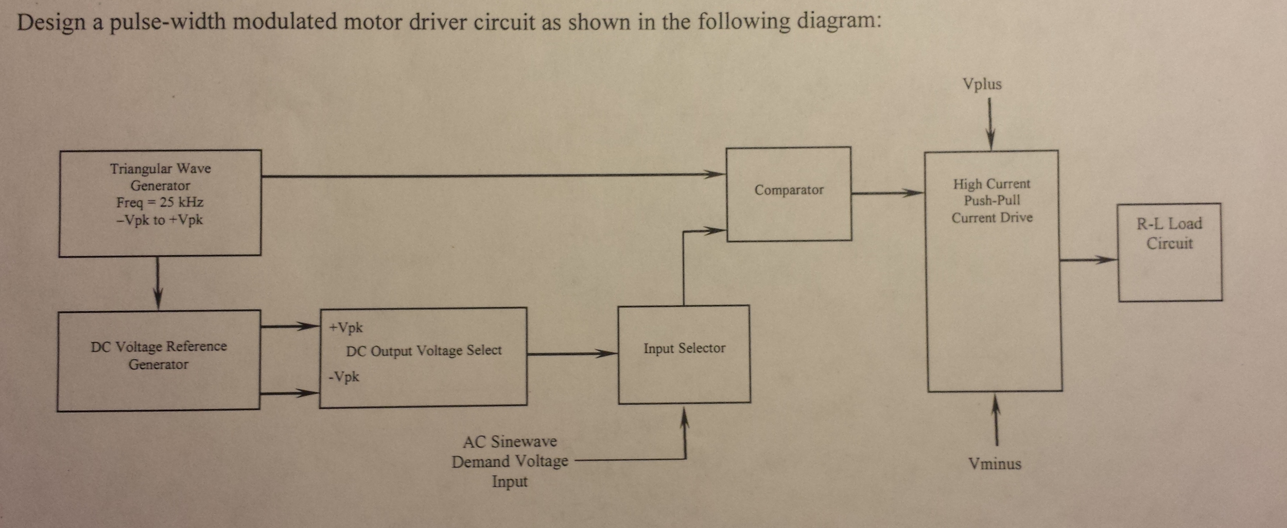 Design A Pulse Width Modulated Motor Driver Circui Sine Wave Generation Schematic Circuit Diagram As Shown In The Following