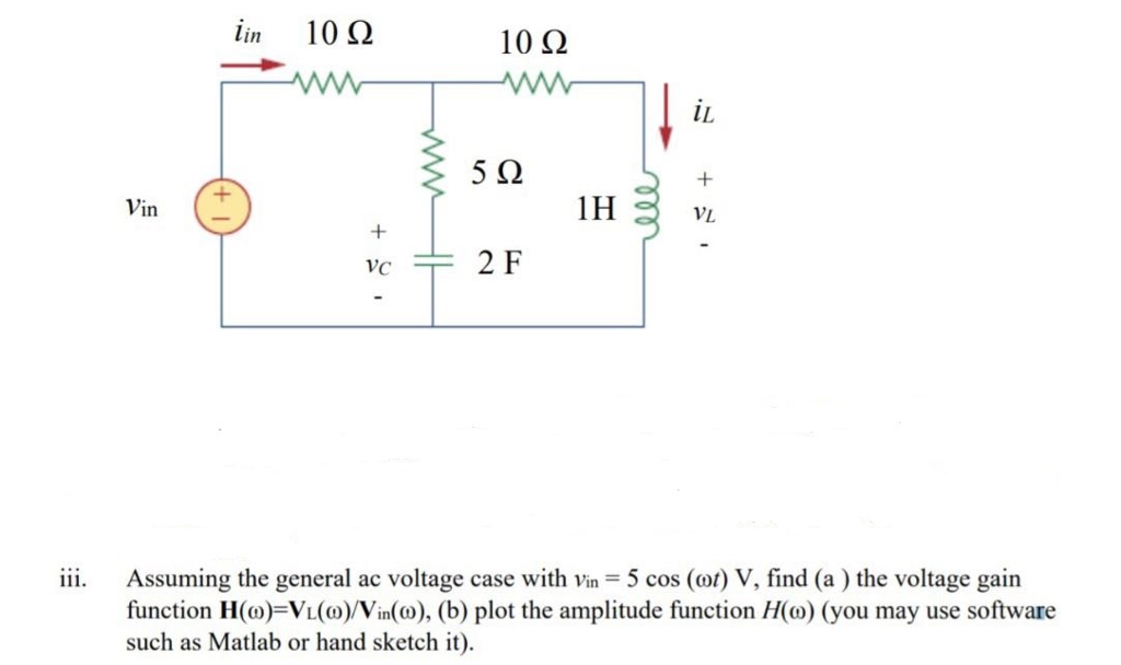 in 10Ω 10Ω iL 5Ω Vin Assuming the general ac voltage case with Vin = 5 cos (or) V, find (a) the voltage gain function H(o)=Vi(o)/Vin(a), (b) plot the amplitude function H(o) (you may use software such as Matlab or hand sketch it) 11.