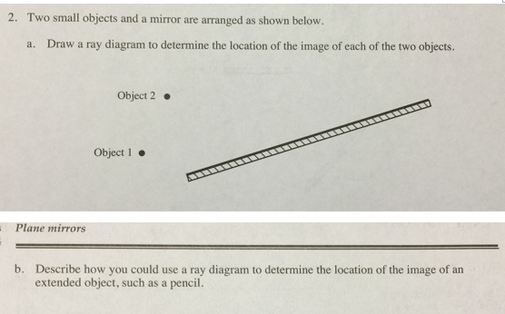 Solved  2  Two Small Objects And A Mirror Are Arranged As