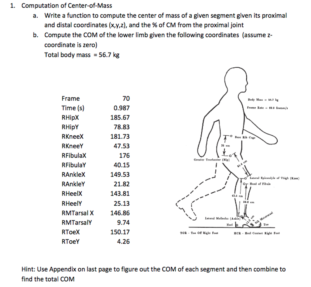 Proximal Distal Center - Data SET •
