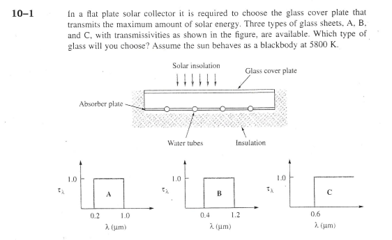 in a flat plate solar collector it is required to choose the glass cover  plate that