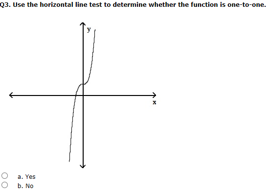 solved use the horizontal line test to determine whether