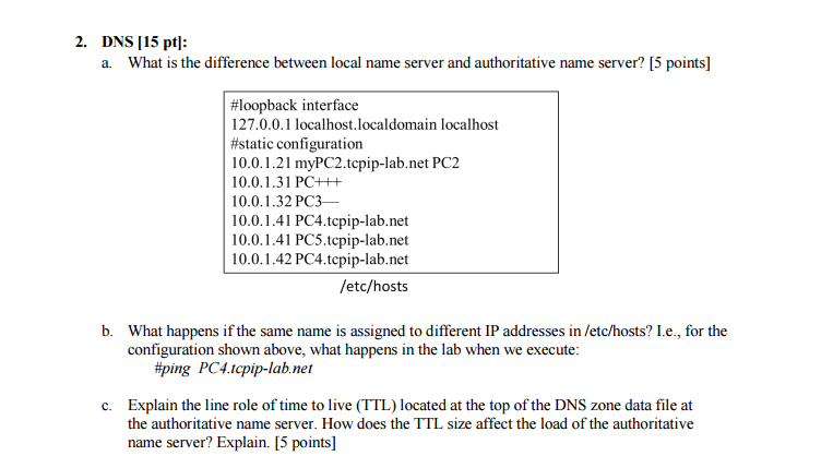 Solved: DNS: A  What Is The Difference Between Local Name