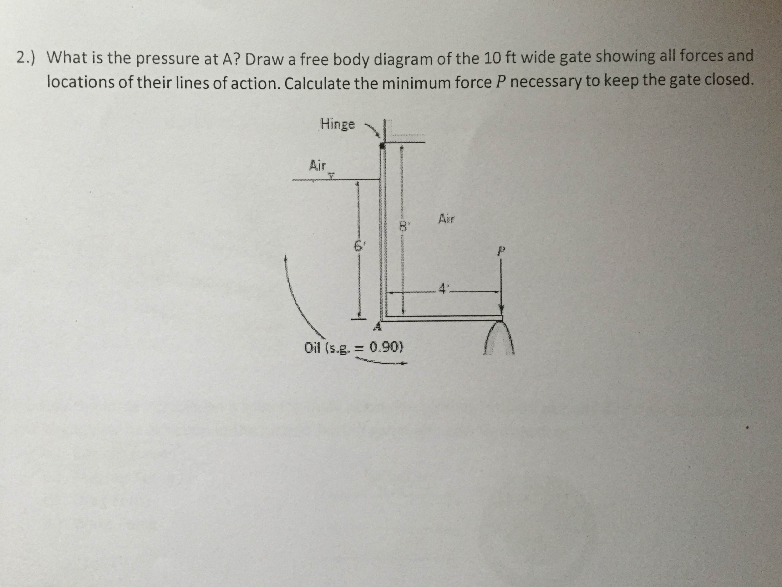 Question: What is the pressure at A? Draw a free body diagram of the 10 ft  wide gate showing all forces an.