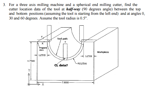 For A Three Axis Milling Machine And A Spherical E Cheggcom