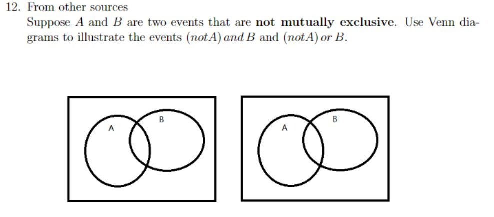 Solved From Other Sources Suppose A And B Are Two Events