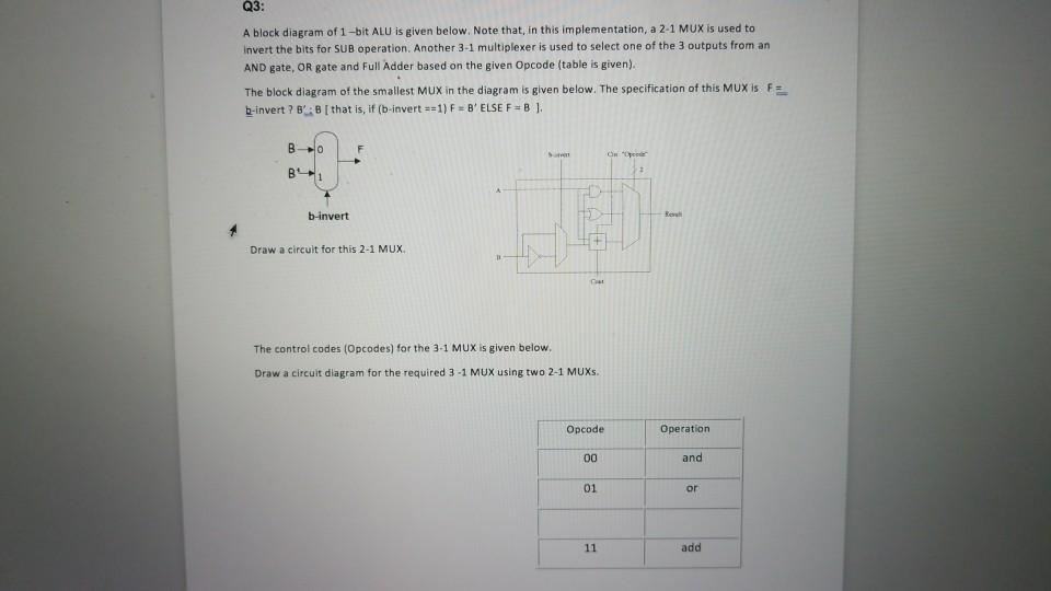 solved q3 a block diagram of 1 bit alu is given below no rh chegg com