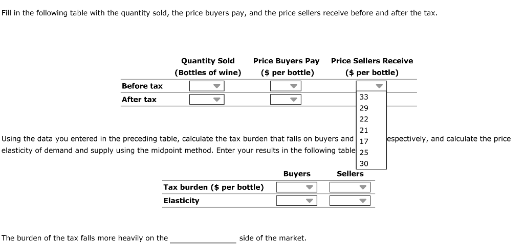 solved 14 price elasticities and tax incidence aa aa sup
