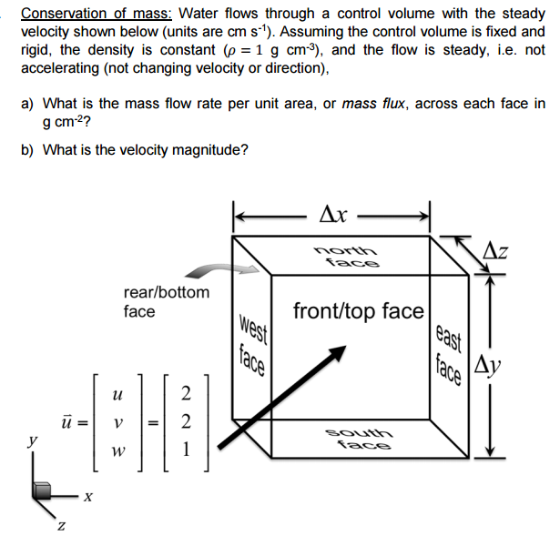 Solved Water Flows Through A Control Volume With The Stea